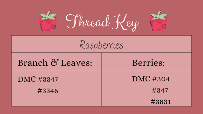 thread key for raspberries: branch & leaves = DMC 3346, 3347, Berries = DMC 304, 347, 3331