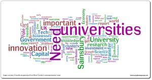 connected-university-wordle