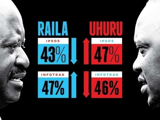 An illustration by the Star on how pollsters presented contradicting poll results