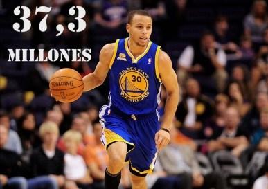 6. Stephen Curry (Golden State Warriors)