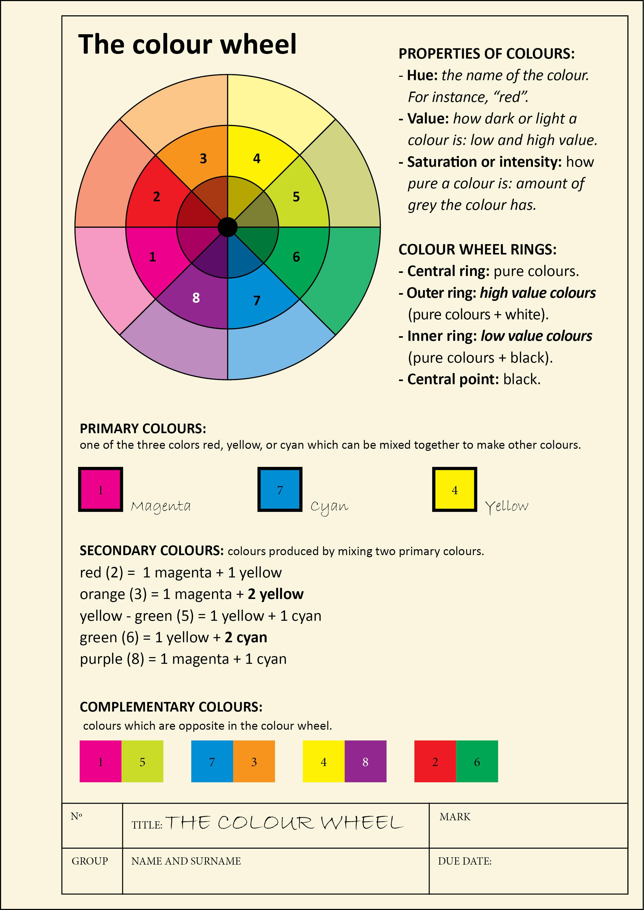 Theory Of Colour Teoria Del Color 1oeso