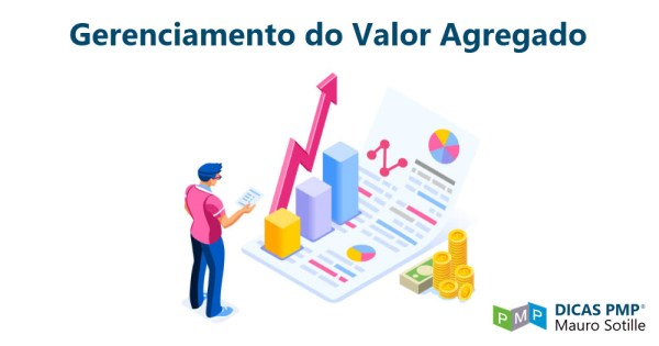 Gerenciamento do Valor Agregado