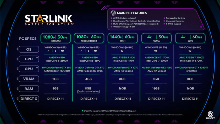Starlink: Battle for Atlas PC specs