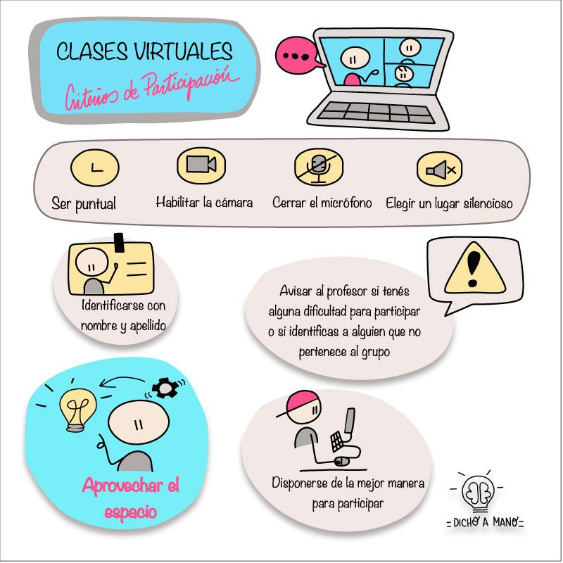 como participar en videollamada
