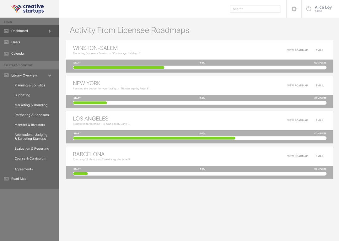 0.1 CS Master Admin - Dashboard