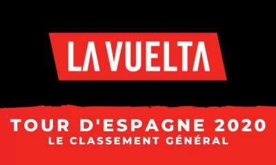 Tour d'Espagne 2020 - Le classement général - Maillot rouge