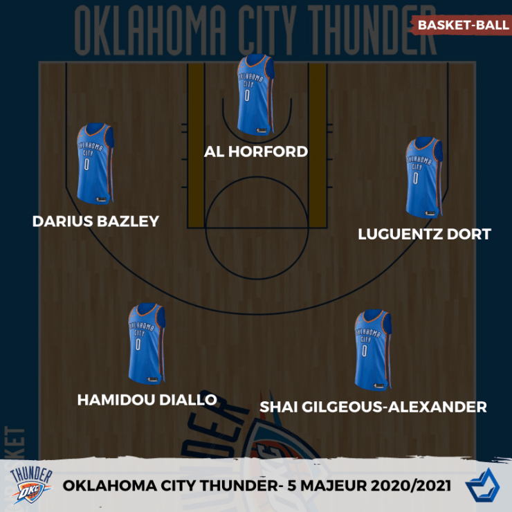 NBA - Oklahoma City Thunder - 5 Majeur 2020-2021