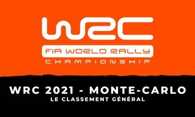 WRC 2021 - Rallye de Monte-Carlo - Le classement général