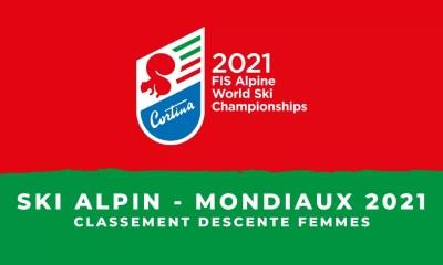 Ski alpin - Championnats du monde 2021 - Le classement de la descente femmes