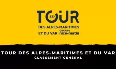 Tour des Alpes-Maritimes et du Var 2021 - Le classement général