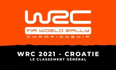 WRC 2021 - Rallye de Croatie - Le classement général