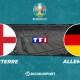 Pronostic Angleterre - Allemagne, Euro 2020