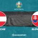 Pronostic Autriche - Slovaquie, match amical