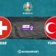 Pronostic Suisse - Turquie, Euro 2020