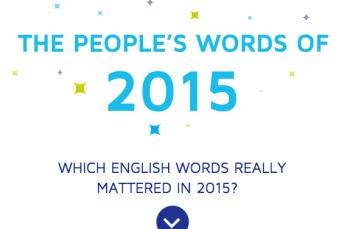 Peoples_word_of_2015