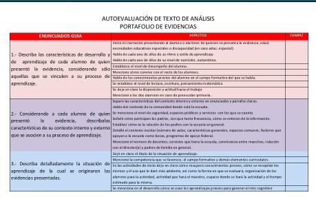 Cuadernillo De Evidencias De Matemáticas 6 : Autoevaluación portafolio de evidencias | Didáctica Educativa