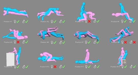 Sexe et prothèse de hanche