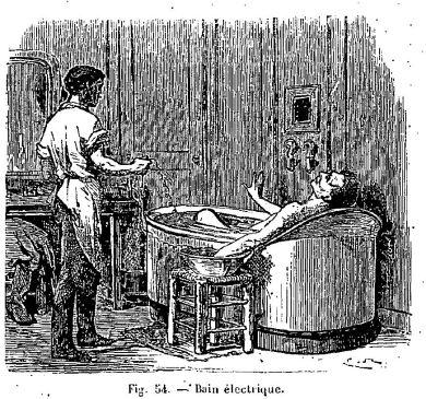 électro-thérapie sexe