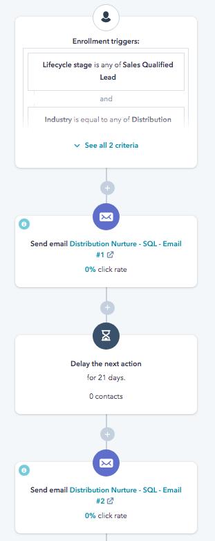 10 HubSpot-Workflows, die jedes Verkaufsteam benötigt Bildschirmfoto-2021-04-21-um-16.47.15