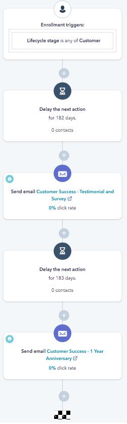 10 HubSpot-Workflows, die jedes Verkaufsteam benötigt Bildschirmfoto-2021-04-21-um-16.50.38