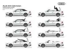 In 15 Sekujnden öffnet ds Dach, in 18 Sekunden schließt es. Foto Audi