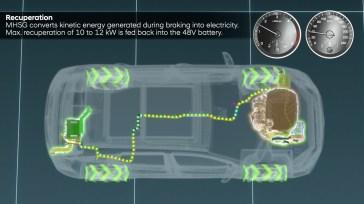 Hyundai verspricht angesichts der 48-Volt-Technologie eine Reduzierung von Emissionen und Kraftstoffverbrauch um bis zu sieben Prozent nach WLTP. © Hyundai