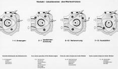 Vier-Scheiben-Wanklelmotor des Mercedes-Benz C 111-II (1970). Foto: Auto-Medienportal.Net/Daimler