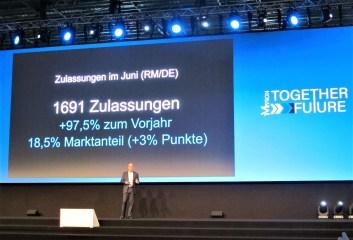 Einzigartig in der Branche waren die jüngsten Ergebnisse der Knaus Tabbert GmbH.