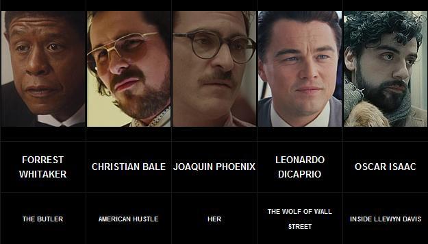 Best Actor 2013 (2)