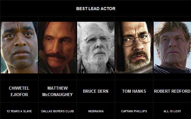 Best Actor 2013 geändert