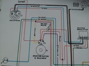 1970, 71 & 72 Wiring DiagramsEasy to Read Poster