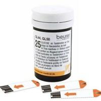 Hộp que thử đường huyết Beurer GL44 – GL50