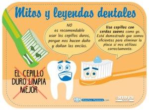 Mito y leyenda dental: El cepillo duro limpia mejor