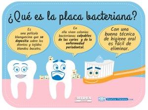 ¿Qué es la placa bacteriana?
