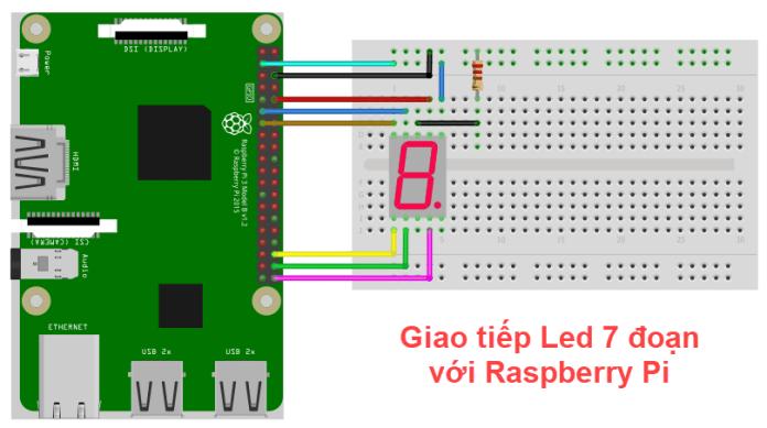 Giao tiếp Led 7 đoạn với Raspberry Pi