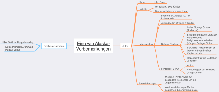 Eine wie Alaska- Vorbemerkungen