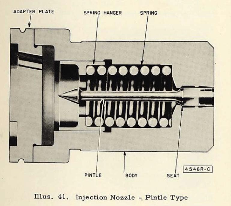 Fairbanks Morse Outward Opening Pintle Nozzle