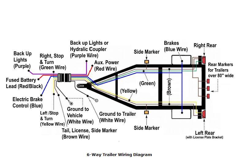 Diagrams Wiring : 4 Pin Flat Trailer Wiring