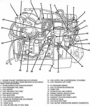 24V Cummins Engine Diagram