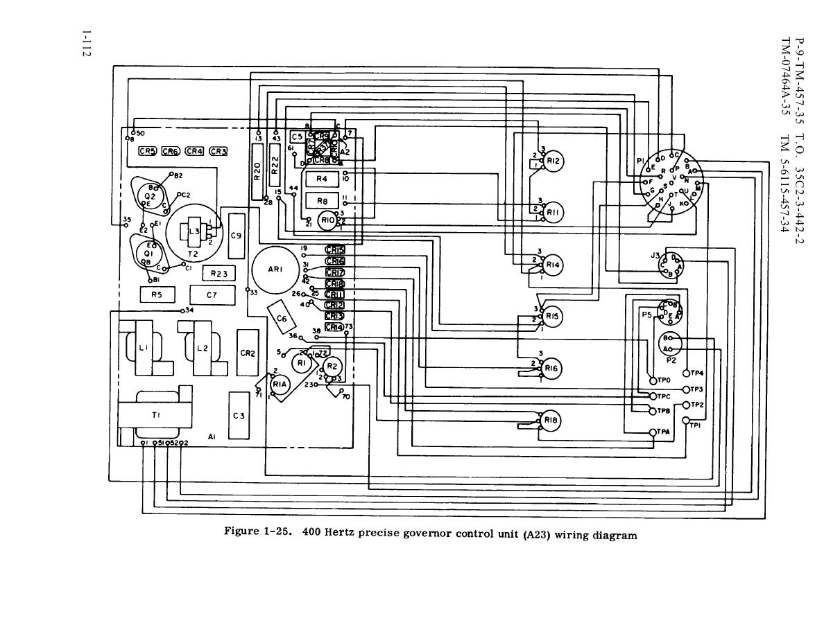 Figure 1 25 400 Hertz Precise Governor Control Unit A23 Wiring Diagram