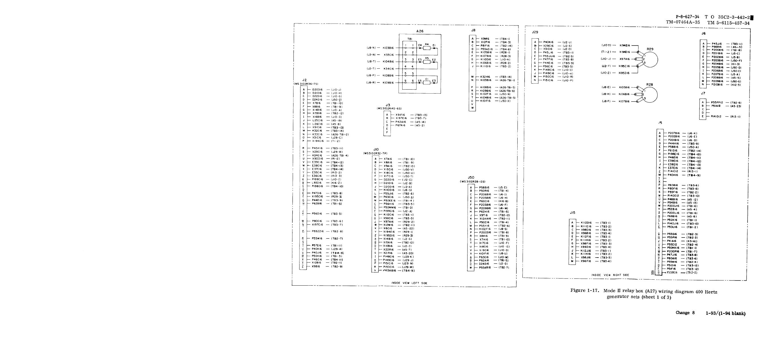 Figure 1 17 Mode Ii Relay Box A27 Wiring Diagram 400 Hertz Generator Sets