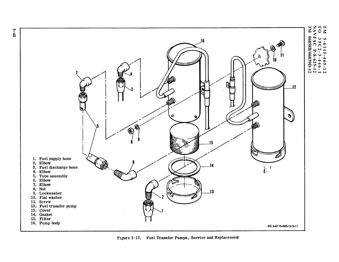 Figure 3 17 Fuel Transfer Pumps Service And Replacement