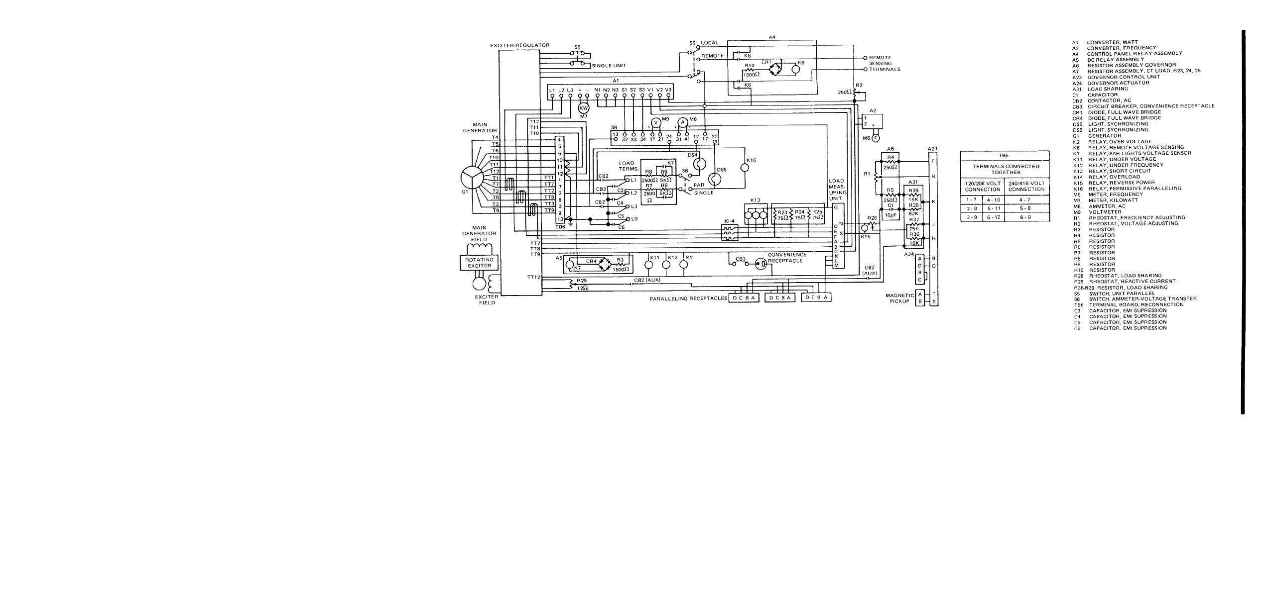 Fo 2 Ac Schematic Diagram 15 And 30 Kw Precise Generator Sets Dwg No 84 805