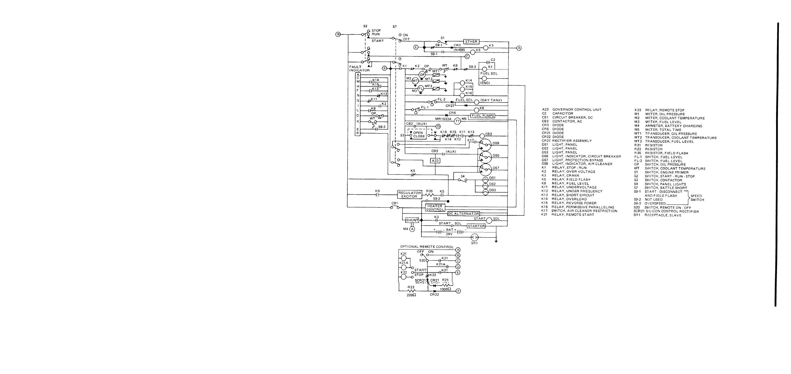 Fo 3 Dc Schematic Diagram 15 And 30 Kw Precise