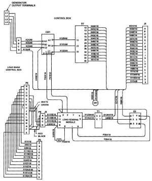 Figure 513 Load Bank Wiring Diagram, Dwg No 722826