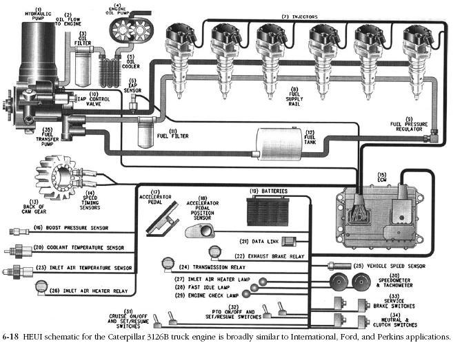 Great Design Of Wiring Diagram