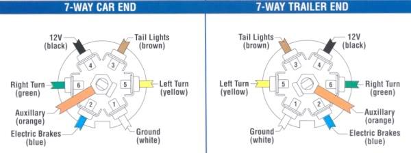 7 Way Wiring Diagram