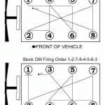 Strengthen A Duramax By Changing The Firing Order