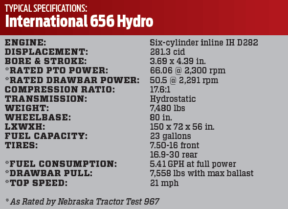 Tractor Talk: Hydro, The First International 656