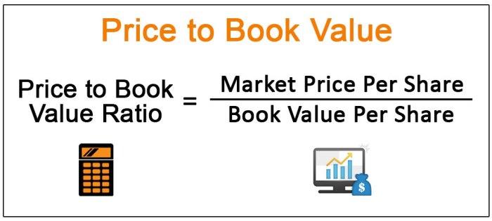 Rumus Price Earning Ratio